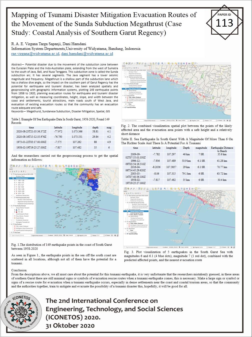 Paper ID 113 - RAE Virgana - ICONETOS 2020 - POSTER - RAE VIRGANA TARGA SAPANJI SKOM MT